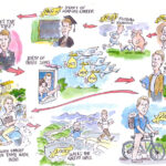 Lifestory cartoon for 60th birthday