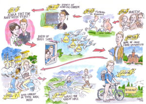 Lifestory cartoon for 60th birthday