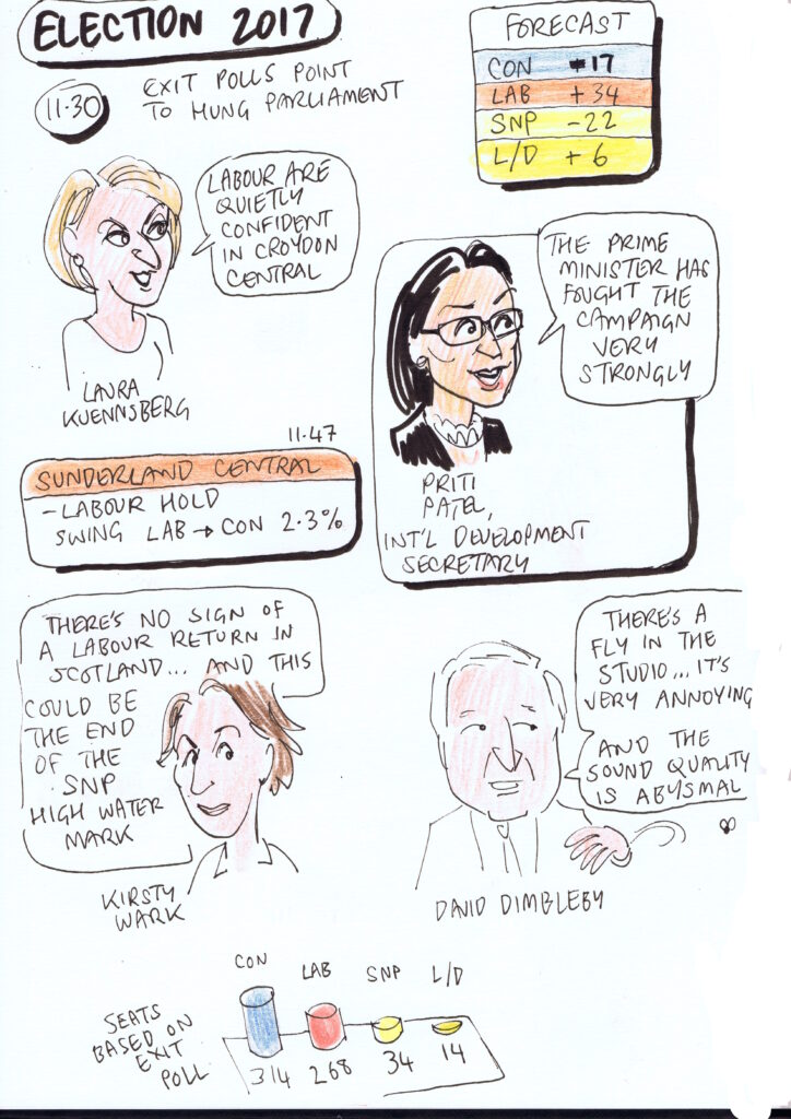 David Dimbleby cartoon, Laura Kuenssberg cartoon, Kirsty Wark cartoon, Priti Patel cartoon