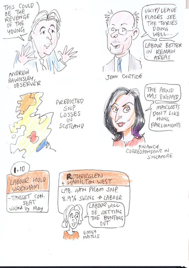 General Election cartoon, Andrew Rawnsley cartoon, SNP losses in Scotland